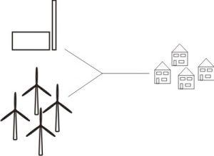 Strom-Trasse-Verbraucher